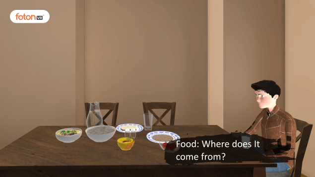 A Virtual Tour of Chapter 1 Food Where does It come from
