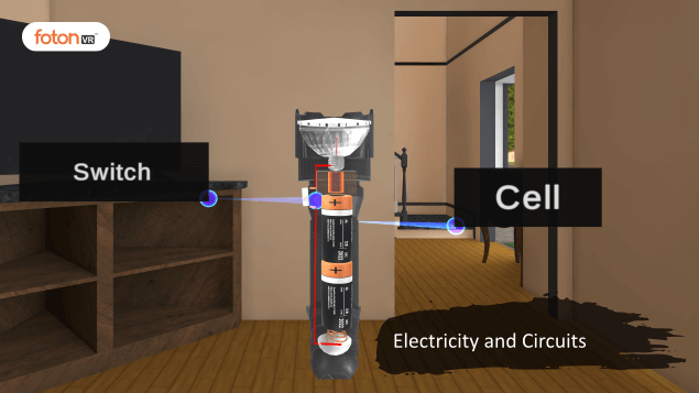 A Virtual Tour of Chapter 12 Electricity and Circuits