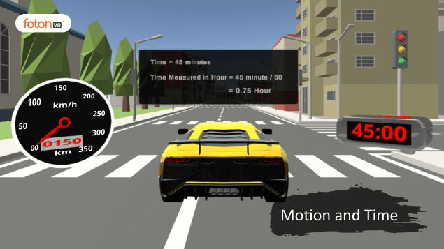 A Virtual Tour of Chapter 13 Motion and Time