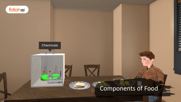 A Virtual Tour of Chapter 2 Components of Food