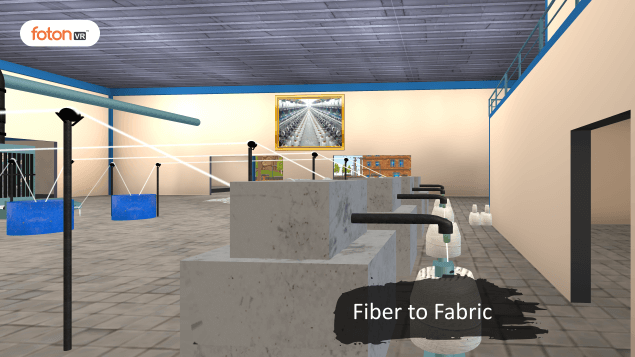 A Virtual Tour of Chapter 3 Fiber to Fabric