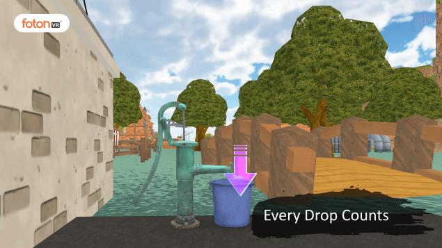A Virtual Tour of Chapter 6 Every Drop Counts