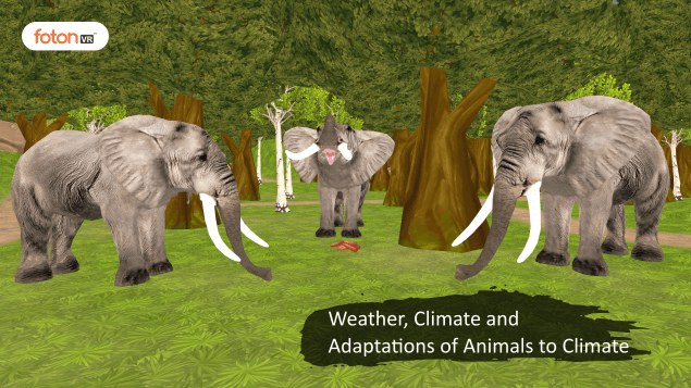 A Virtual Tour of Chapter 7 Weather, Climate and Adaptations of Animals to Climate