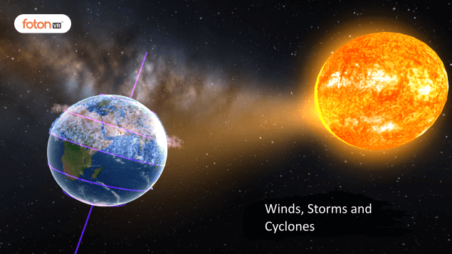 A Virtual Tour of Chapter 8 Winds, Storms and Cyclones