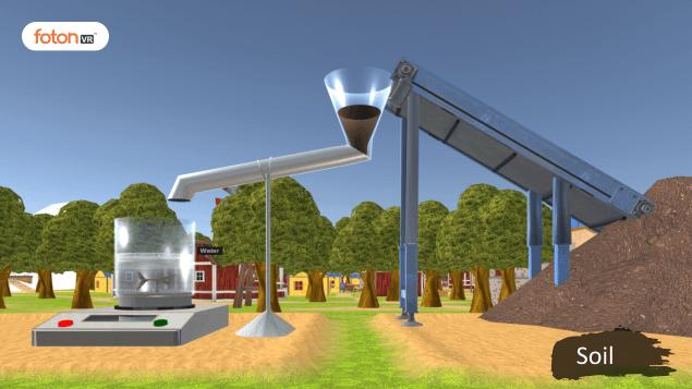 A Virtual Tour of Chapter 9 Soil