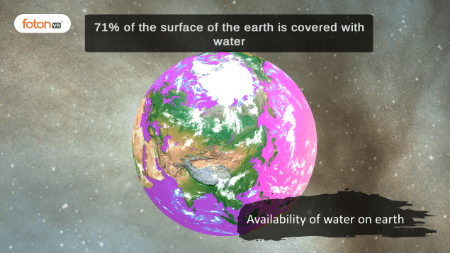 Virtual tour 1 Availability of water on earth