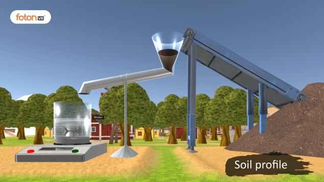 Virtual tour 1 Soil profile