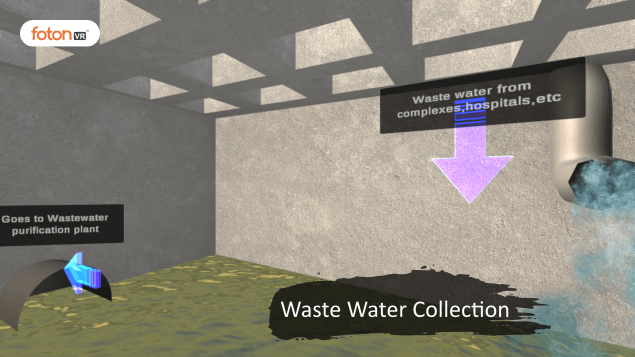 Virtual tour 1 WasteWater Collection