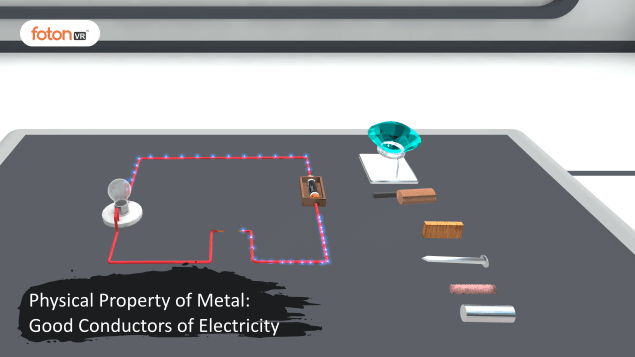 Virtual tour 2 Physical Property of Metal Good Conductors of Electricity