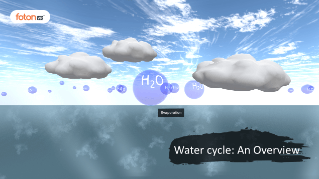 Virtual tour 2 Water cycle An Overview