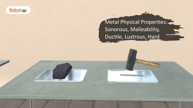 Virtual tour 3 Metal Physical Properties Sonorous, Malleability, Ductile, Lustrous, Hard