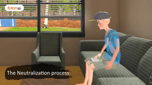 Virtual tour 3 The Neutralization process