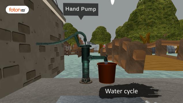 Virtual tour 3 Water cycle