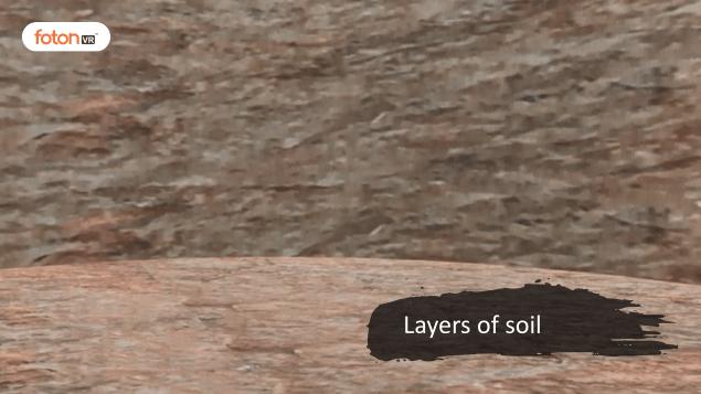 Virtual tour 5 Layers of soil