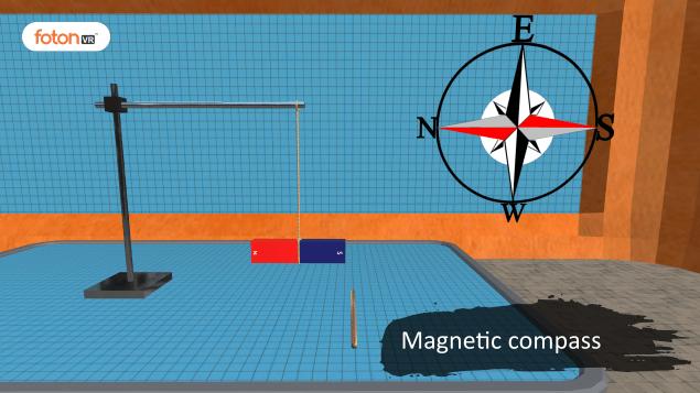 Virtual tour 5 Magnetic compass