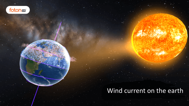 Virtual tour 5 Wind current on the earth