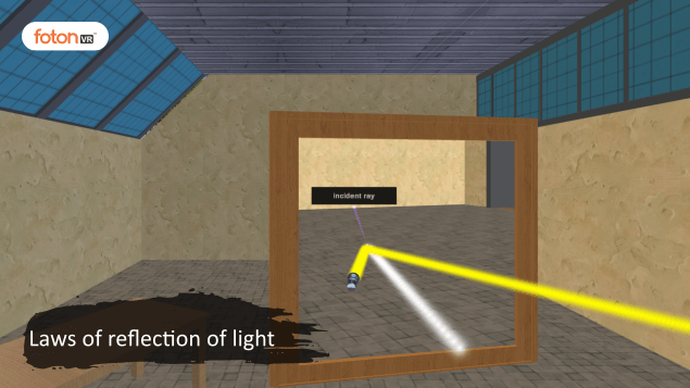 Virtual tour 6 Laws of reflection of light