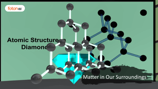 A Virtual Tour of Chapter 1 Matter in Our Surroundings