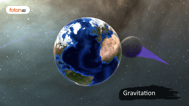 A Virtual Tour of Chapter 10 Gravitation