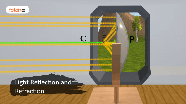 A Virtual Tour of Chapter 10 Light Reflection and Refraction