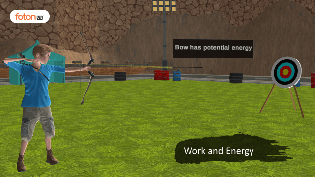 A Virtual Tour of Chapter 11 Work and Energy