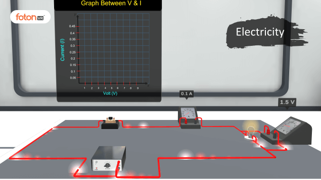 A Virtual Tour of Chapter 12 Electricity