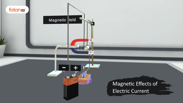 A Virtual Tour of Chapter 13 Magnetic Effects of Electric Current