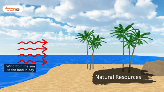 A Virtual Tour of Chapter 14 Natural Resources
