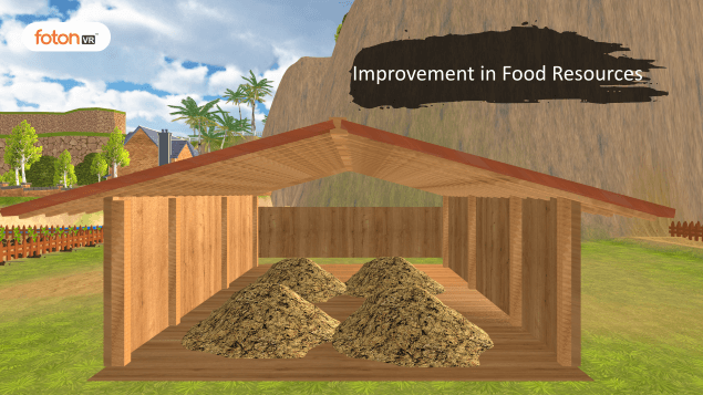 A Virtual Tour of Chapter 15 Improvement in Food Resources