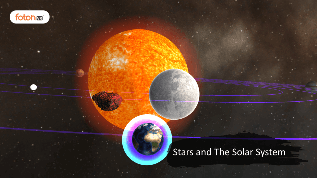 A Virtual Tour of Chapter 17 Stars and the solar system