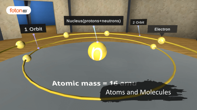 A Virtual Tour of Chapter 3 Atoms and Molecules