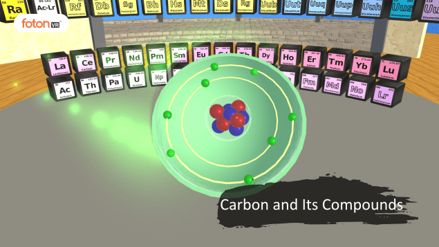 A Virtual Tour of Chapter 4 Carbon and Its Compounds