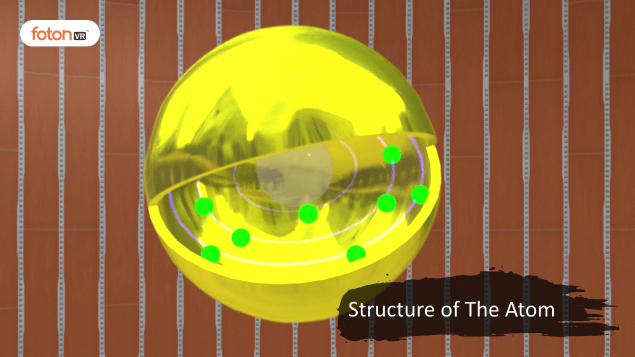A Virtual Tour of Chapter 4 Structure of The Atom