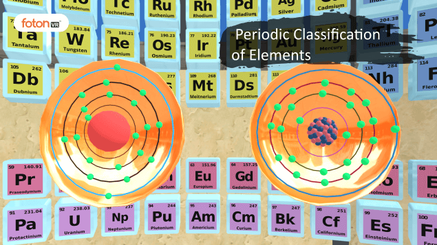 A Virtual Tour of Chapter 5 Periodic Classification of Elements