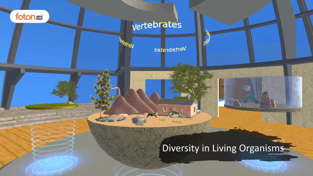 A Virtual Tour of Chapter 7 Diversity in Living Organisms