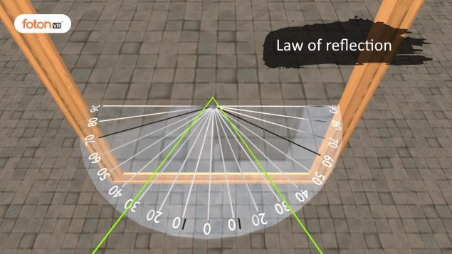 Virtual tour 1 Law of reflection
