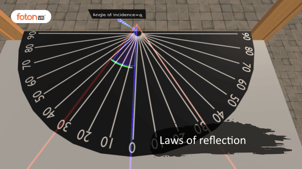 Virtual tour 1 Laws of reflection