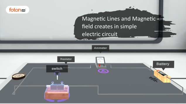 Virtual tour 1 Magnetic Lines and Magnetic field creates in simple electric circuit