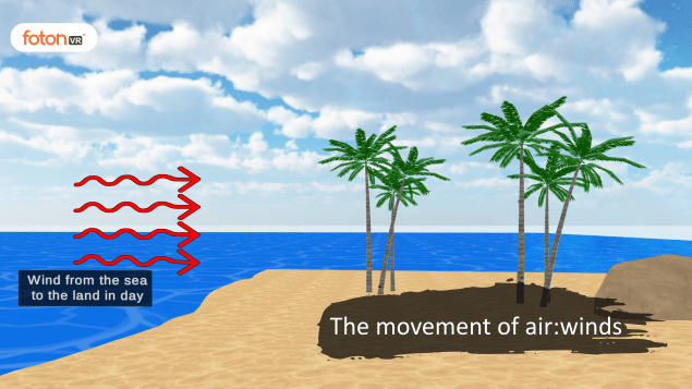 Virtual tour 1 The movement of air winds