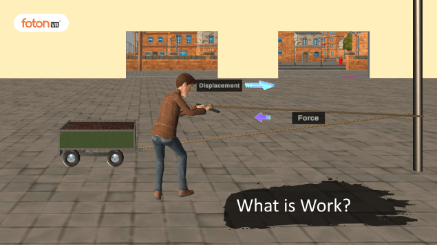 Virtual tour 1 What is Work