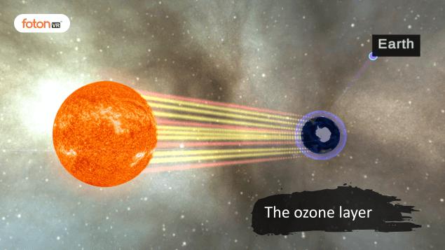 Virtual tour 10 The ozone layer