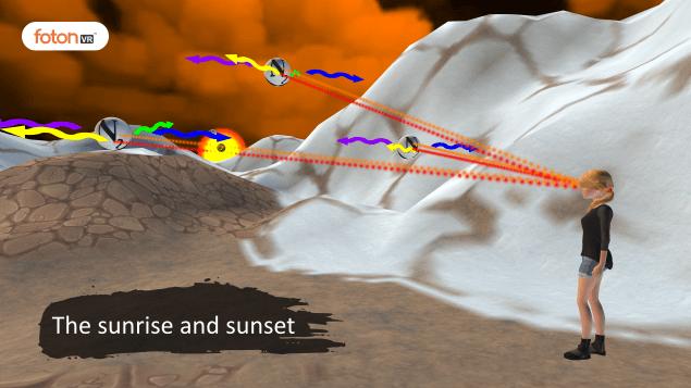 Virtual tour 10 The sunrise and sunset