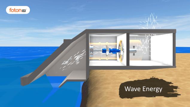 Virtual tour 10 Wave Energy