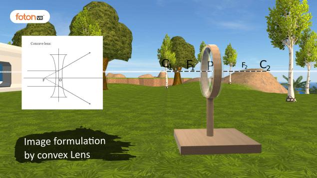 Virtual tour 11 Image formulation by convex Lens