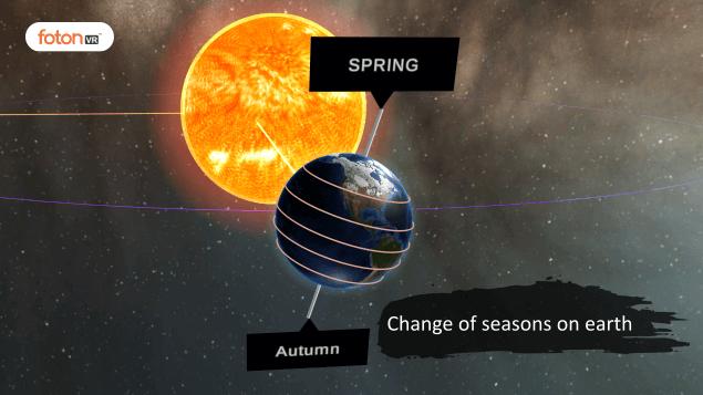 Virtual tour 2 Change of seasons on earth
