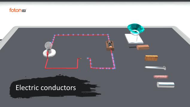 Virtual tour 2 Electric conductors