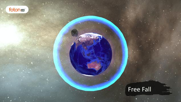 Virtual tour 2 Free Fall