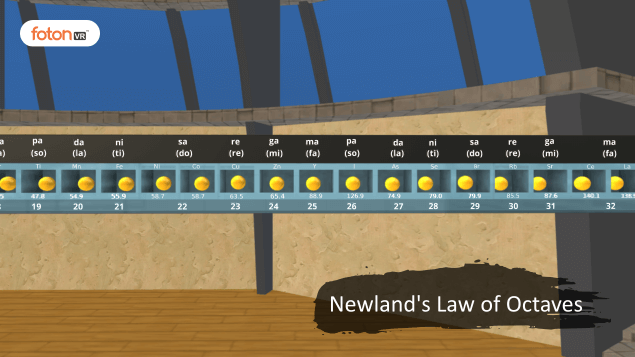 Virtual tour 2 Newlands Law of Octaves