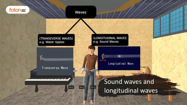 Virtual tour 2 Sound waves and longitudinal waves