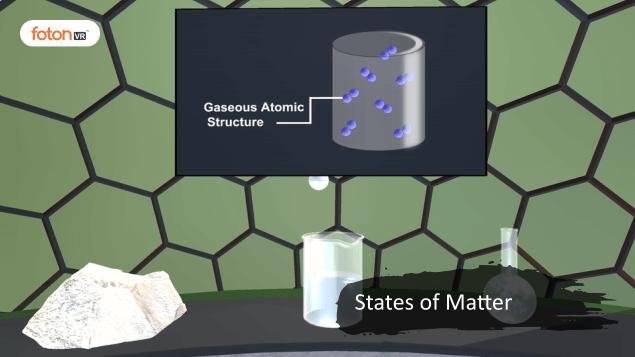 Virtual tour 2 States of Matter